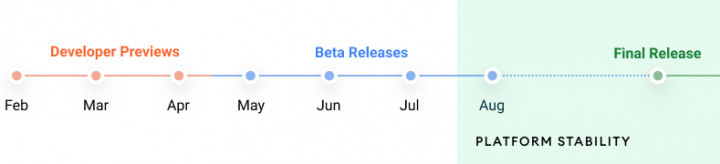 android-12-release-date-schedule.jpg