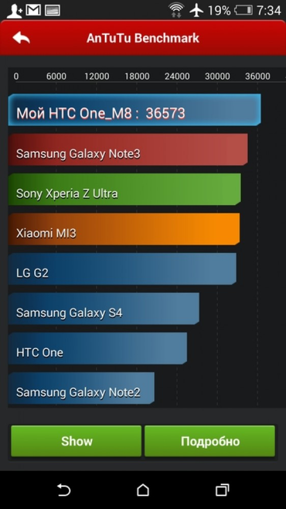 htc-one-m8-benchmark.jpg