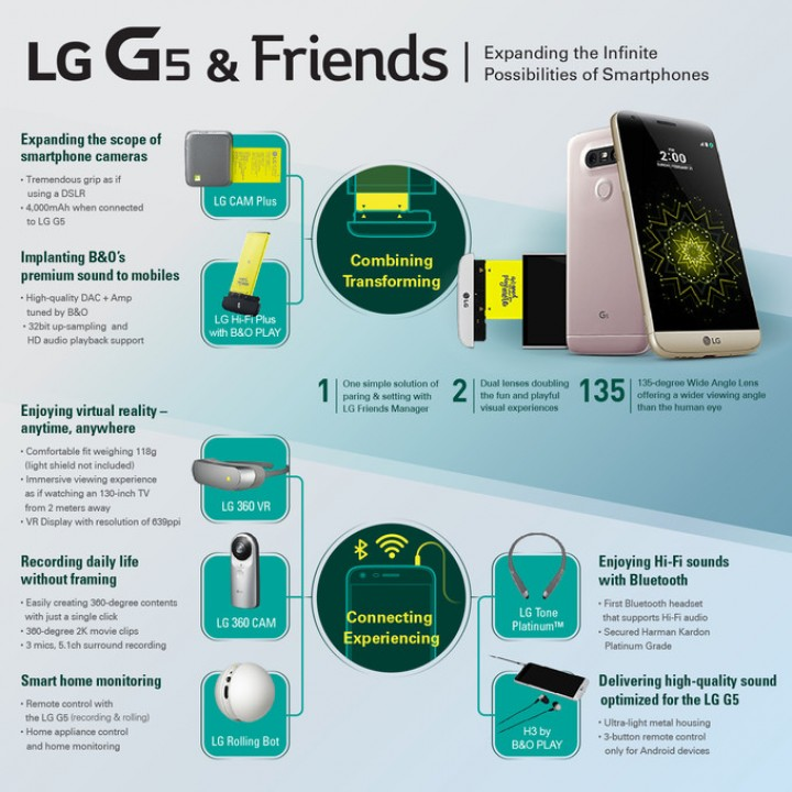 lg-friends-list.jpg